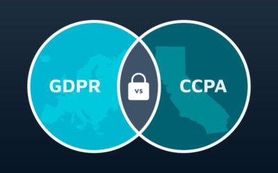 Cos'è il CCPA e come mettersi in regola